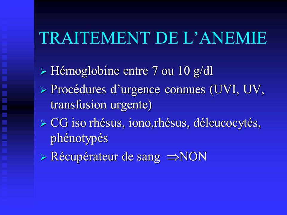 TRAITEMENT DE LANEMIE Hémoglobine entre 7 ou 10 g/dl Hémoglobine entre 7 ou 10 g/dl Procédures durgence connues (UVI, UV, transfusion urgente) Procédu