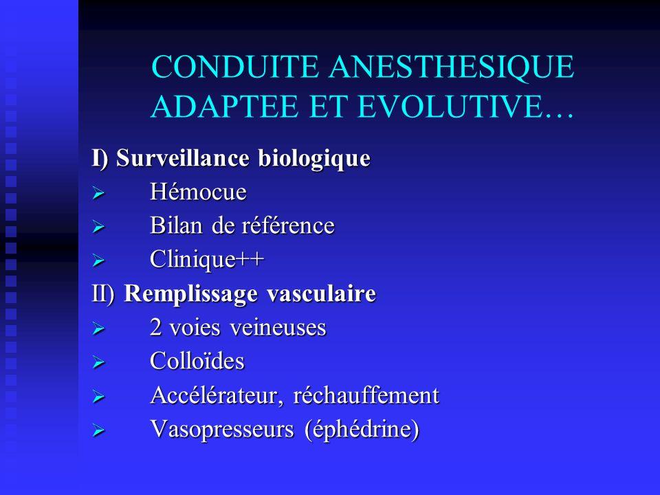 CONDUITE ANESTHESIQUE ADAPTEE ET EVOLUTIVE… I) Surveillance biologique Hémocue Hémocue Bilan de référence Bilan de référence Clinique++ Clinique++ II)
