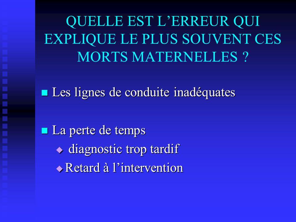 Vascularisation utérine Pelage P. et al., J Radiol 2000; 81: 1863-72. 90 % 75 %