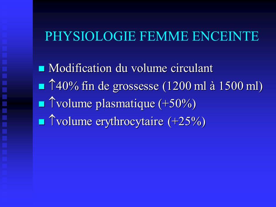 ETIOLOGIES DES HDA 1)Atonie utérine (la plus fréquente) surdistension utérine (hydramnios, macrosome, grossesse multiple) surdistension utérine (hydramnios, macrosome, grossesse multiple) épuisement du muscle utérin épuisement du muscle utérin chorioamniotite chorioamniotite interférences médicamenteuses (halogénés,Béta-mimétiques) interférences médicamenteuses (halogénés,Béta-mimétiques) 2) Rétention placentaire totale ou partielle anomalie morphologique placentaire(volume, insertion) anomalie morphologique placentaire(volume, insertion) 3 ) Lésions traumatiques de la filière génitale (plaies, thrombus) 5 ) Coagulopathies pré-existantes (Willebrand, PTI) acquises (HELLP, SHAG, HRP, embolie amniotique acquises (HELLP, SHAG, HRP, embolie amniotique