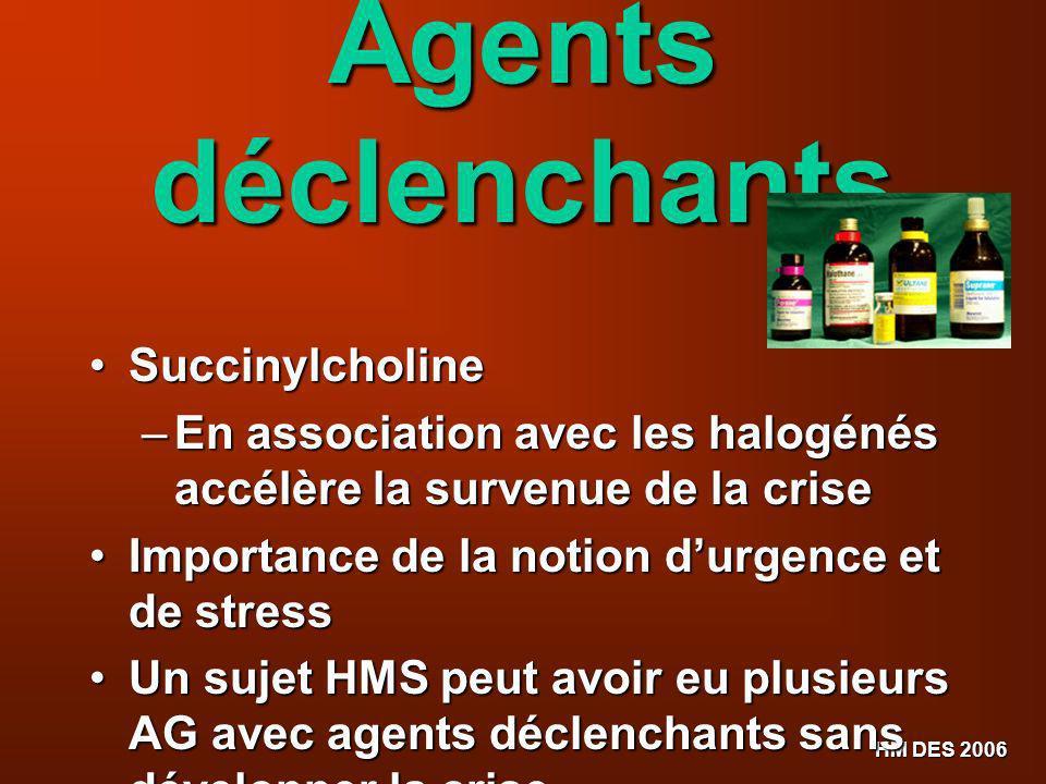 HM DES 2006 Agents déclenchants Succinylcholine Succinylcholine – En association avec les halogénés accélère la survenue de la crise Importance de la