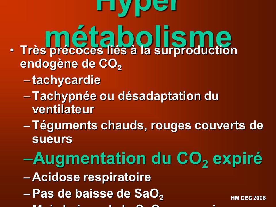 HM DES 2006 Hyper métabolisme Très précoces liés à la surproduction endogène de CO 2 Très précoces liés à la surproduction endogène de CO 2 – tachycar
