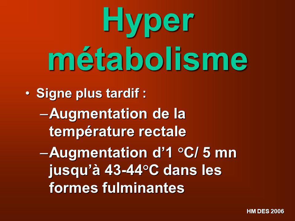 HM DES 2006 Hyper métabolisme Signe plus tardif : Signe plus tardif : – Augmentation de la température rectale – Augmentation d1 °C/ 5 mn jusquà 43-44