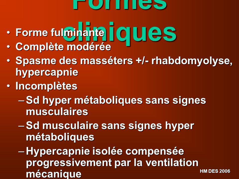 HM DES 2006 Formes cliniques Forme fulminante Forme fulminante Complète modérée Complète modérée Spasme des masséters +/- rhabdomyolyse, hypercapnie S