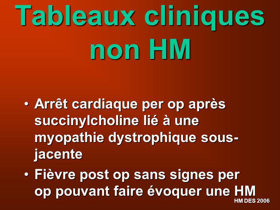 HM DES 2006 Tableaux cliniques non HM Arrêt cardiaque per op après succinylcholine lié à une myopathie dystrophique sous- jacente Arrêt cardiaque per