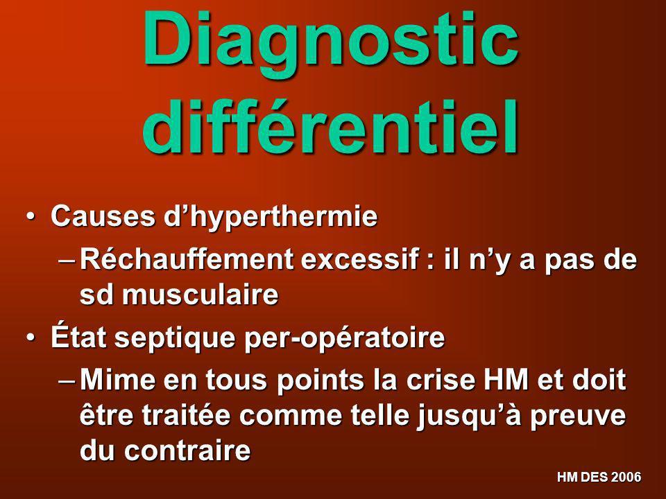 HM DES 2006 Diagnostic différentiel Causes dhyperthermie Causes dhyperthermie – Réchauffement excessif : il ny a pas de sd musculaire État septique pe