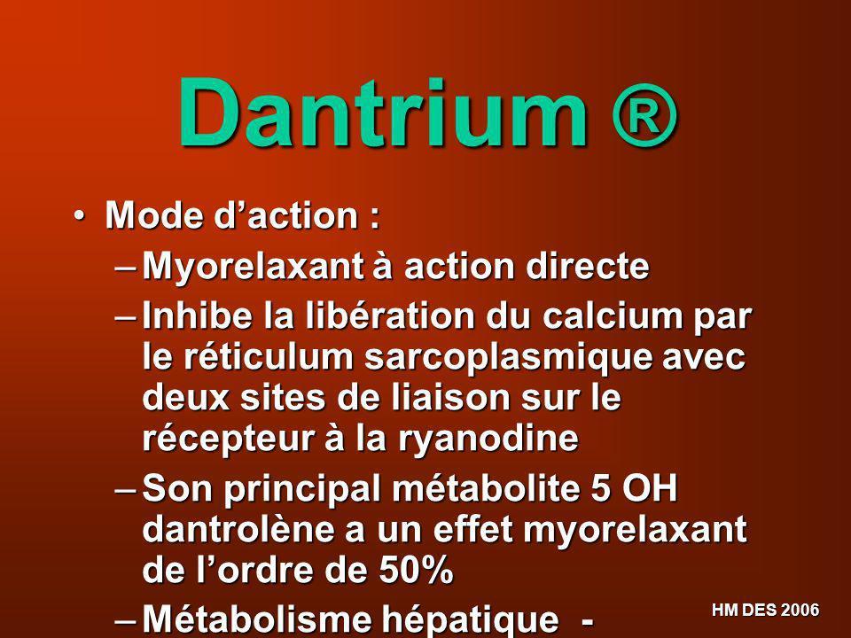 HM DES 2006 Dantrium ® Mode daction : Mode daction : – Myorelaxant à action directe – Inhibe la libération du calcium par le réticulum sarcoplasmique