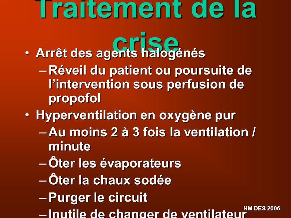 HM DES 2006 Traitement de la crise Arrêt des agents halogénés Arrêt des agents halogénés – Réveil du patient ou poursuite de lintervention sous perfus