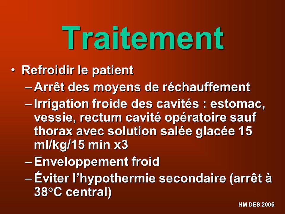 HM DES 2006 Traitement Refroidir le patient Refroidir le patient – Arrêt des moyens de réchauffement – Irrigation froide des cavités : estomac, vessie