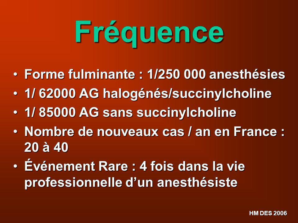 HM DES 2006 Fréquence Forme fulminante : 1/250 000 anesthésies Forme fulminante : 1/250 000 anesthésies 1/ 62000 AG halogénés/succinylcholine 1/ 62000