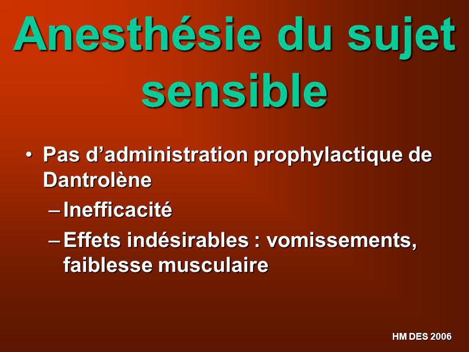 HM DES 2006 Anesthésie du sujet sensible Pas dadministration prophylactique de Dantrolène Pas dadministration prophylactique de Dantrolène – Inefficac