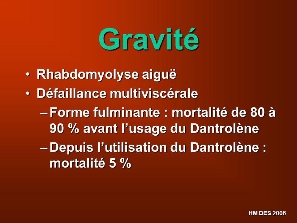 HM DES 2006 Gravité Rhabdomyolyse aiguë Rhabdomyolyse aiguë Défaillance multiviscérale Défaillance multiviscérale – Forme fulminante : mortalité de 80