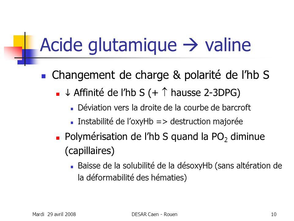 Mardi 29 avril 2008DESAR Caen - Rouen10 Acide glutamique valine Changement de charge & polarité de lhb S Affinité de lhb S (+ hausse 2-3DPG) Déviation