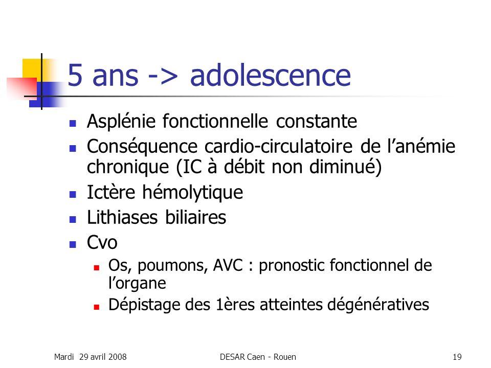 Mardi 29 avril 2008DESAR Caen - Rouen19 5 ans -> adolescence Asplénie fonctionnelle constante Conséquence cardio-circulatoire de lanémie chronique (IC