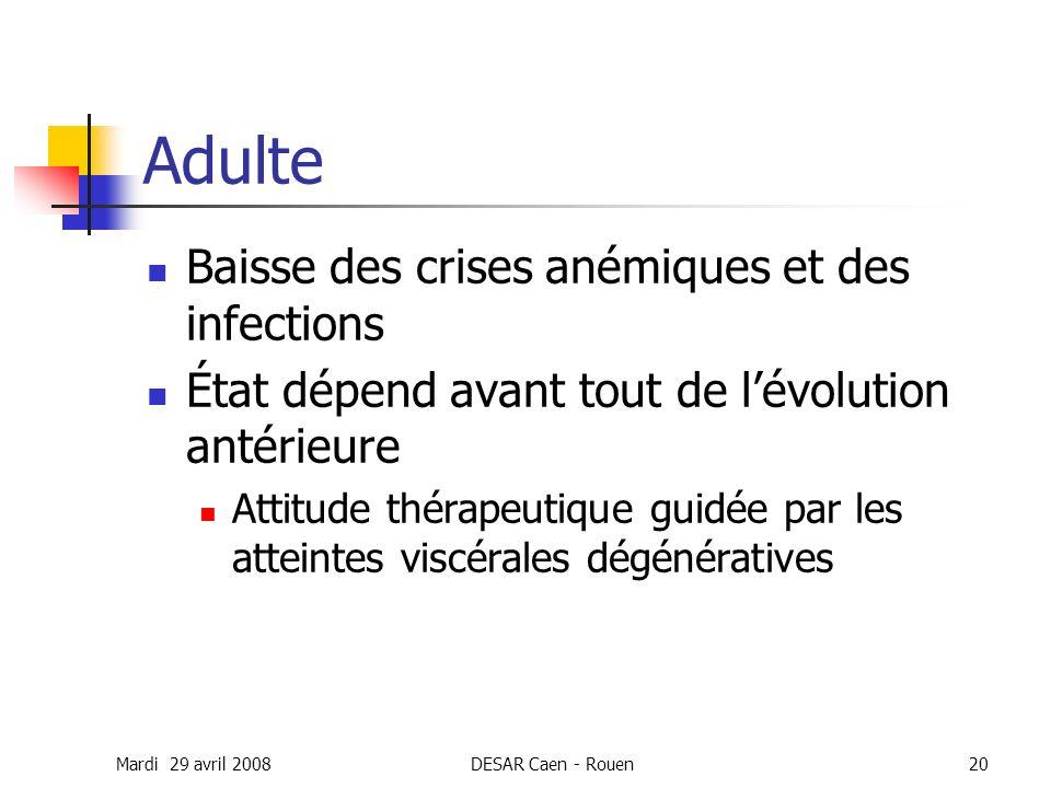 Mardi 29 avril 2008DESAR Caen - Rouen20 Adulte Baisse des crises anémiques et des infections État dépend avant tout de lévolution antérieure Attitude