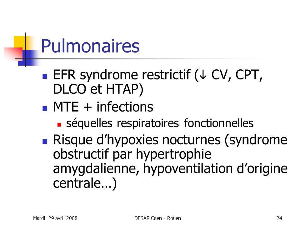 Mardi 29 avril 2008DESAR Caen - Rouen24 Pulmonaires EFR syndrome restrictif ( CV, CPT, DLCO et HTAP) MTE + infections séquelles respiratoires fonction