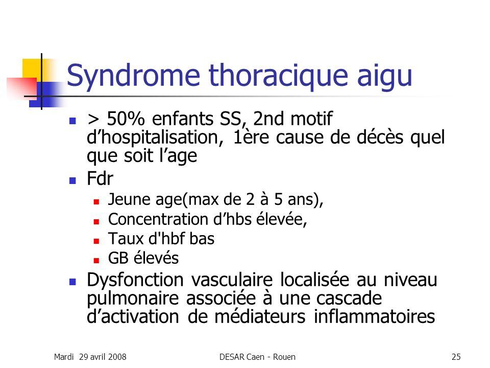Mardi 29 avril 2008DESAR Caen - Rouen25 Syndrome thoracique aigu > 50% enfants SS, 2nd motif dhospitalisation, 1ère cause de décès quel que soit lage