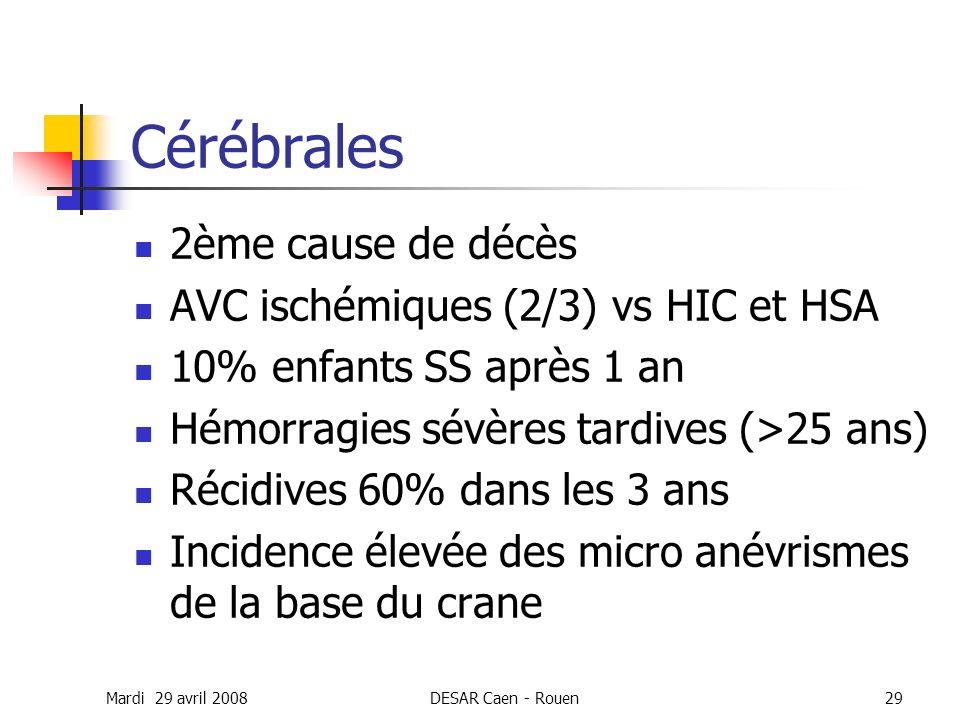 Mardi 29 avril 2008DESAR Caen - Rouen29 Cérébrales 2ème cause de décès AVC ischémiques (2/3) vs HIC et HSA 10% enfants SS après 1 an Hémorragies sévèr