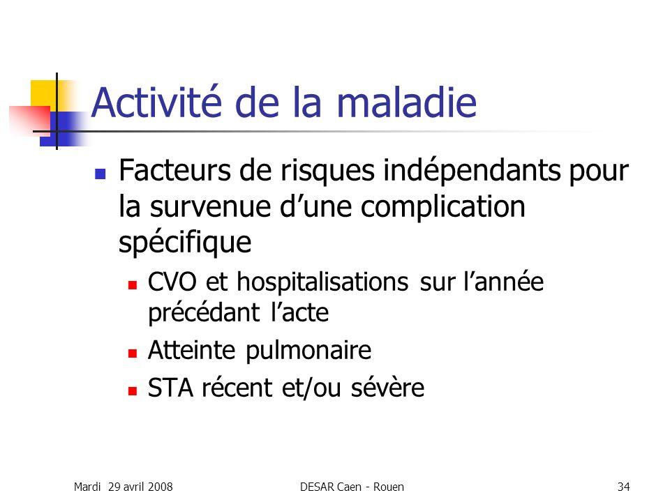 Mardi 29 avril 2008DESAR Caen - Rouen34 Activité de la maladie Facteurs de risques indépendants pour la survenue dune complication spécifique CVO et h