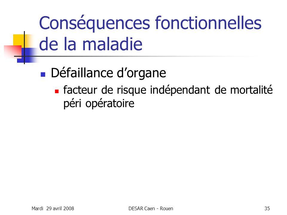 Mardi 29 avril 2008DESAR Caen - Rouen35 Conséquences fonctionnelles de la maladie Défaillance dorgane facteur de risque indépendant de mortalité péri
