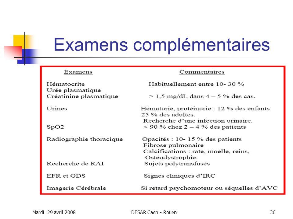 Mardi 29 avril 2008DESAR Caen - Rouen36 Examens complémentaires