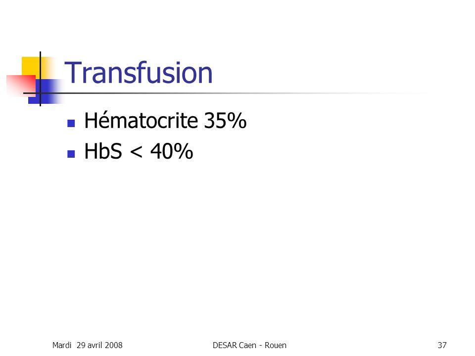 Mardi 29 avril 2008DESAR Caen - Rouen37 Transfusion Hématocrite 35% HbS < 40%