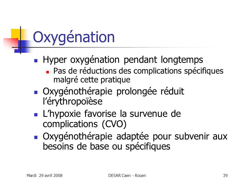 Mardi 29 avril 2008DESAR Caen - Rouen39 Oxygénation Hyper oxygénation pendant longtemps Pas de réductions des complications spécifiques malgré cette p