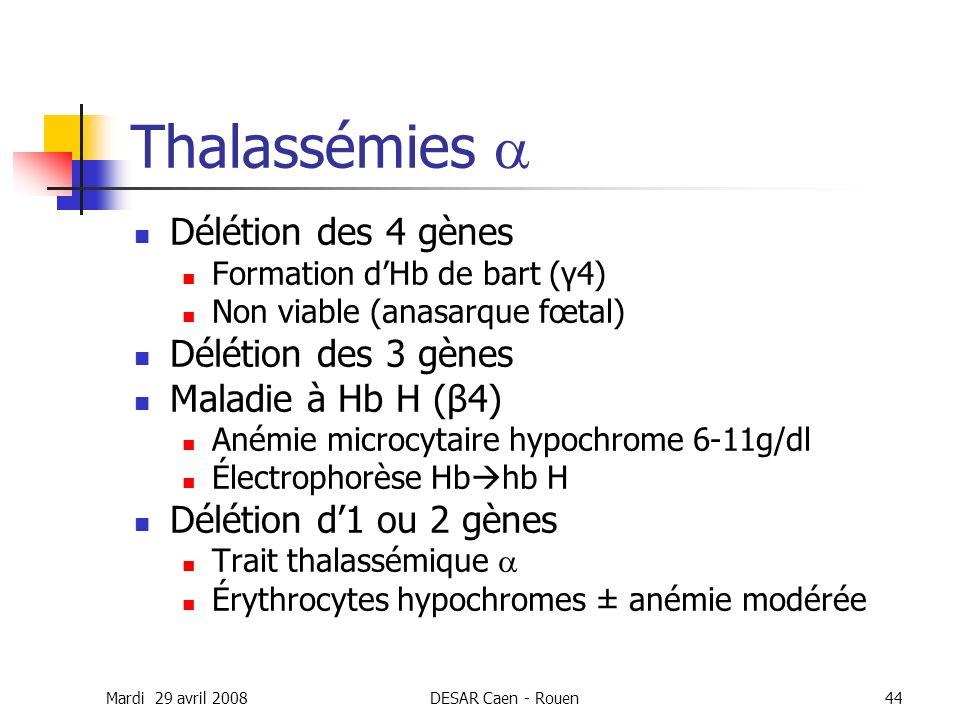 Mardi 29 avril 2008DESAR Caen - Rouen44 Thalassémies Délétion des 4 gènes Formation dHb de bart (γ4) Non viable (anasarque fœtal) Délétion des 3 gènes