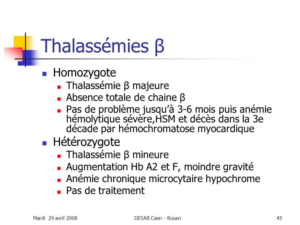 Mardi 29 avril 2008DESAR Caen - Rouen45 Thalassémies β Homozygote Thalassémie β majeure Absence totale de chaine β Pas de problème jusquà 3-6 mois pui