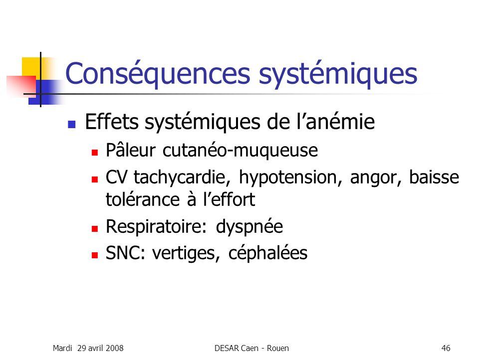 Mardi 29 avril 2008DESAR Caen - Rouen46 Conséquences systémiques Effets systémiques de lanémie Pâleur cutanéo-muqueuse CV tachycardie, hypotension, an