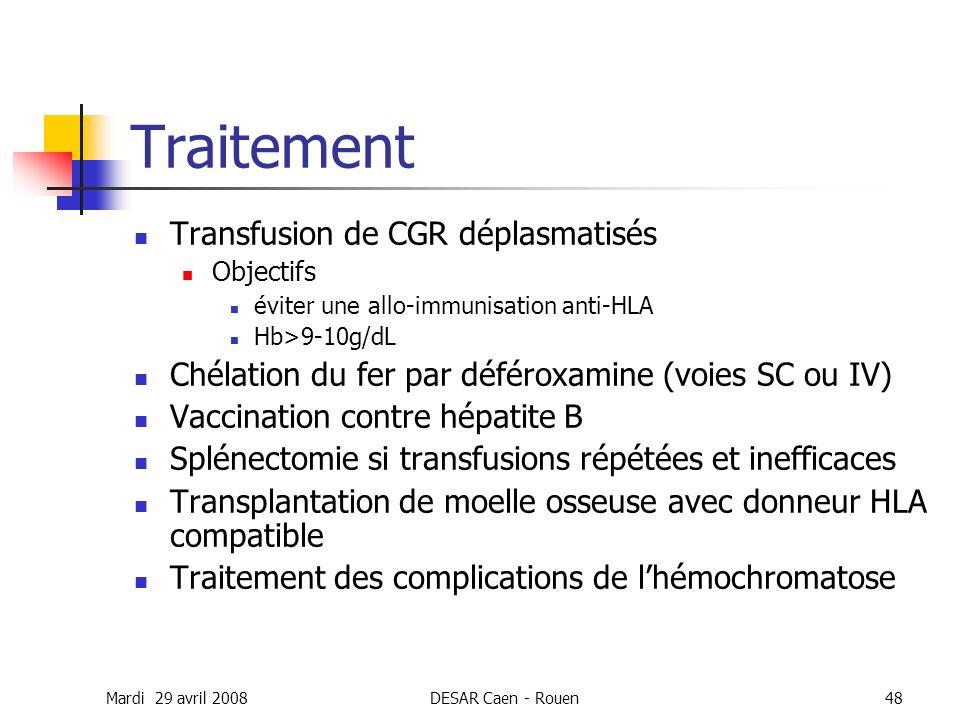 Mardi 29 avril 2008DESAR Caen - Rouen48 Traitement Transfusion de CGR déplasmatisés Objectifs éviter une allo-immunisation anti-HLA Hb>9-10g/dL Chélat