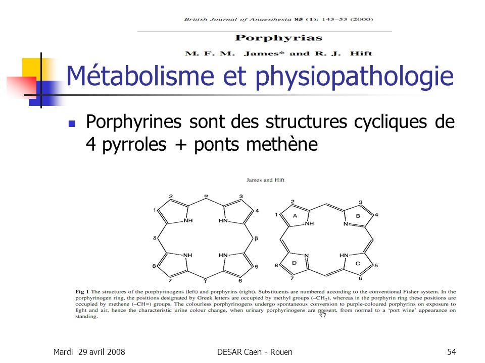 Mardi 29 avril 2008DESAR Caen - Rouen54 Métabolisme et physiopathologie Porphyrines sont des structures cycliques de 4 pyrroles + ponts methène