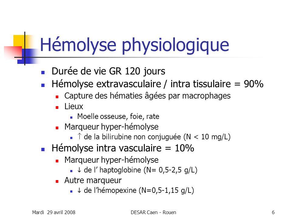 Mardi 29 avril 2008DESAR Caen - Rouen6 Hémolyse physiologique Durée de vie GR 120 jours Hémolyse extravasculaire / intra tissulaire = 90% Capture des