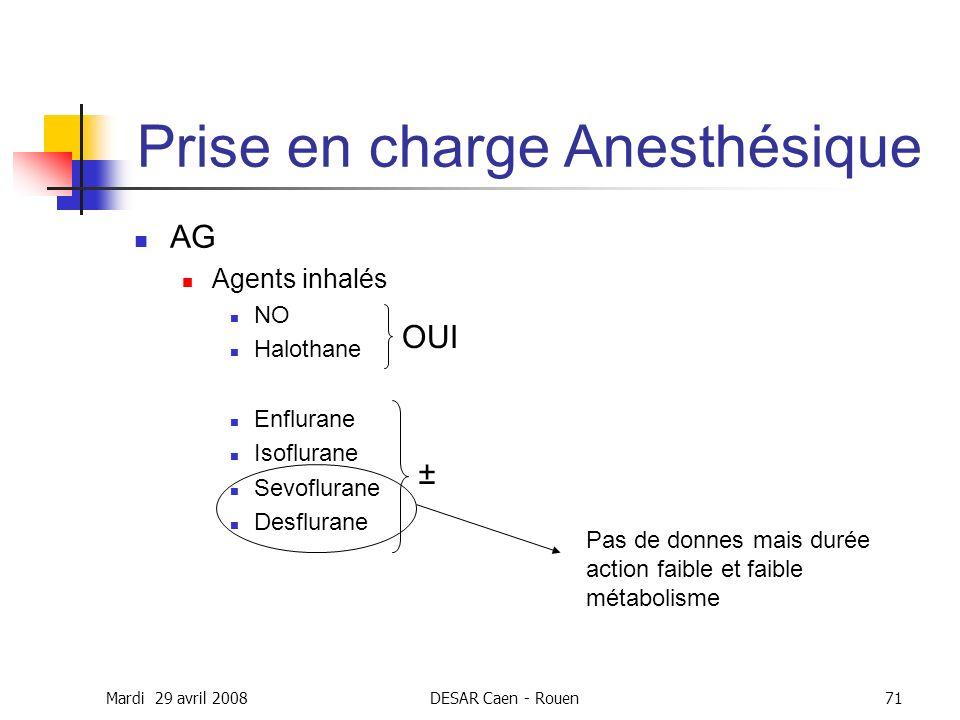Mardi 29 avril 2008DESAR Caen - Rouen71 Prise en charge Anesthésique AG Agents inhalés NO Halothane Enflurane Isoflurane Sevoflurane Desflurane OUI ±