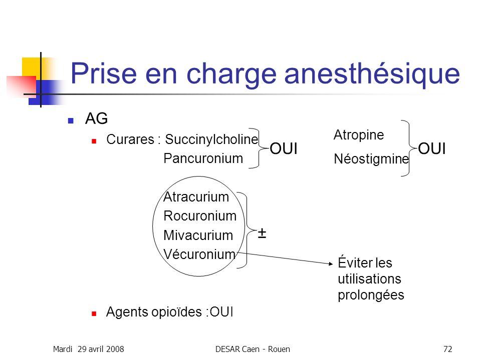 Mardi 29 avril 2008DESAR Caen - Rouen72 Prise en charge anesthésique AG Curares : Succinylcholine Pancuronium Atracurium Rocuronium Mivacurium Vécuron