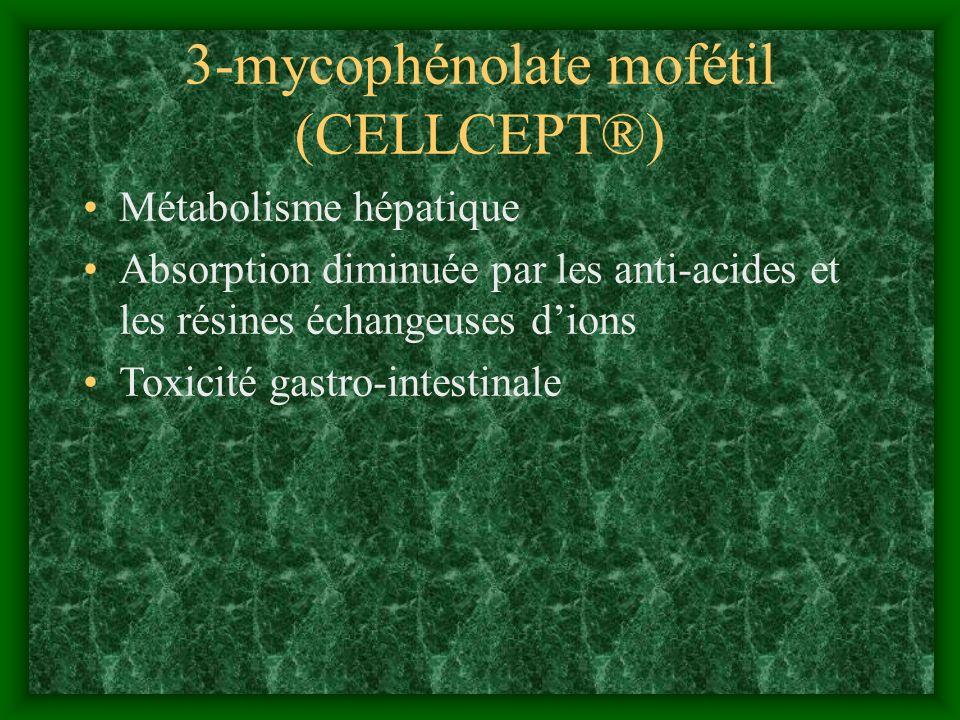 3-mycophénolate mofétil (CELLCEPT®) Métabolisme hépatique Absorption diminuée par les anti-acides et les résines échangeuses dions Toxicité gastro-int
