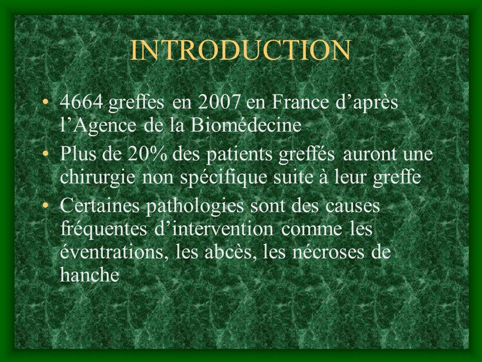INTRODUCTION 4664 greffes en 2007 en France daprès lAgence de la Biomédecine Plus de 20% des patients greffés auront une chirurgie non spécifique suit
