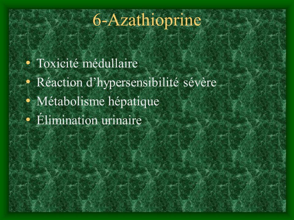 6-Azathioprine Toxicité médullaire Réaction dhypersensibilité sévère Métabolisme hépatique Élimination urinaire
