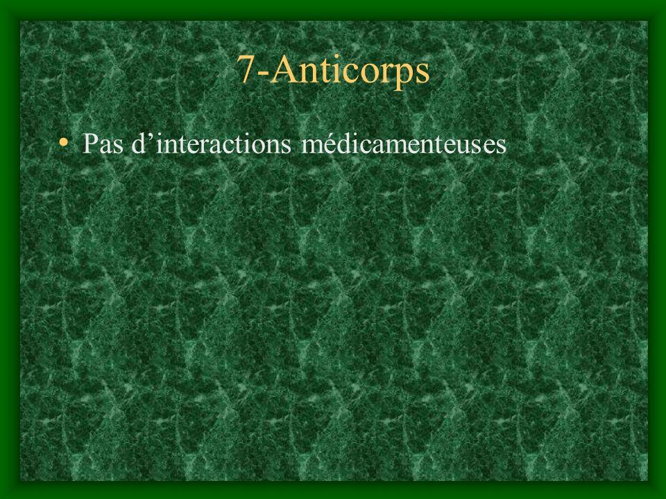 7-Anticorps Pas dinteractions médicamenteuses