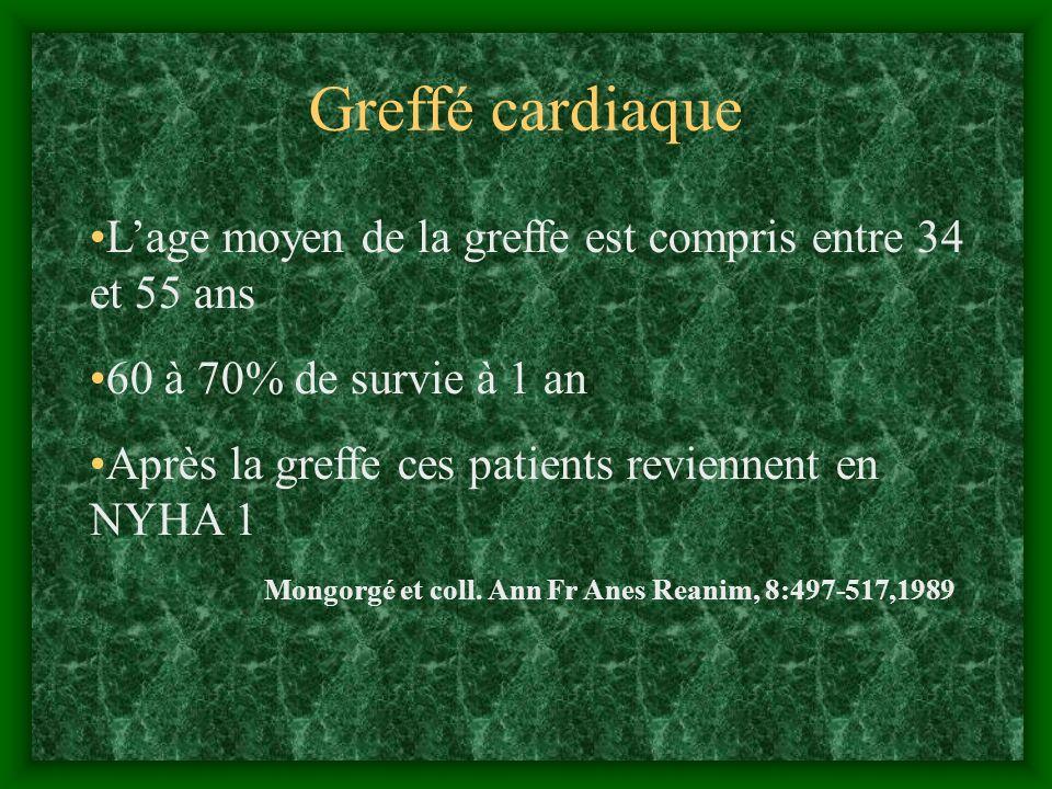 Greffé cardiaque Lage moyen de la greffe est compris entre 34 et 55 ans 60 à 70% de survie à 1 an Après la greffe ces patients reviennent en NYHA 1 Mo
