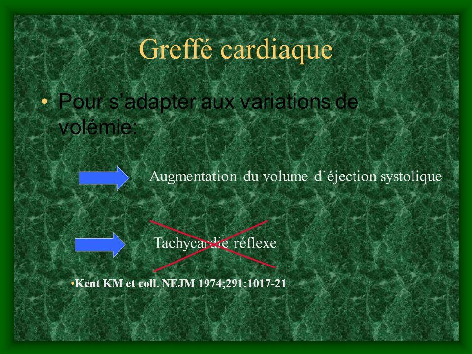 Greffé cardiaque Pour sadapter aux variations de volémie: Augmentation du volume déjection systolique Tachycardie réflexe Kent KM et coll. NEJM 1974;2