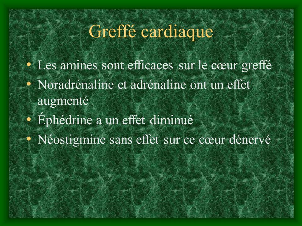 Greffé cardiaque Les amines sont efficaces sur le cœur greffé Noradrénaline et adrénaline ont un effet augmenté Éphédrine a un effet diminué Néostigmi