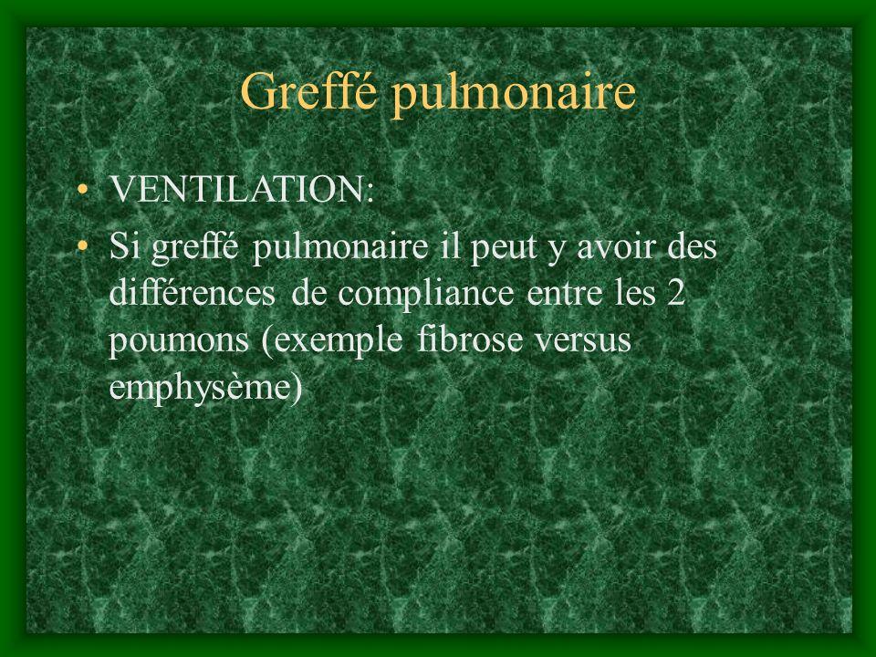 Greffé pulmonaire VENTILATION: Si greffé pulmonaire il peut y avoir des différences de compliance entre les 2 poumons (exemple fibrose versus emphysèm
