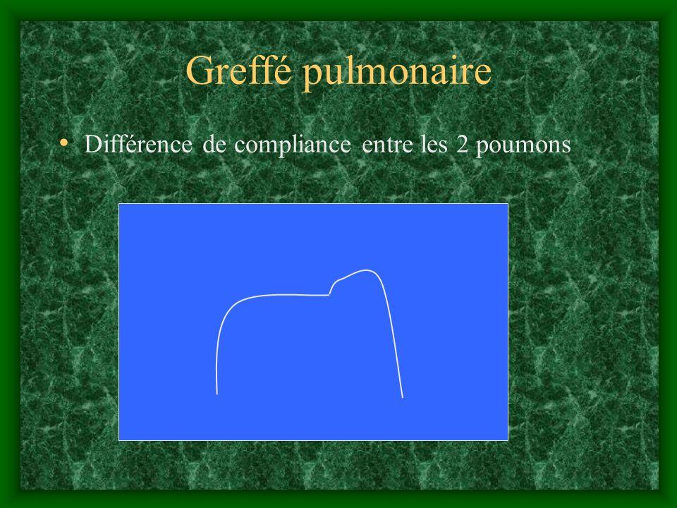 Greffé pulmonaire Différence de compliance entre les 2 poumons