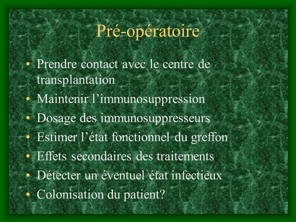 Pré-opératoire Prendre contact avec le centre de transplantation Maintenir limmunosuppression Dosage des immunosuppresseurs Estimer létat fonctionnel