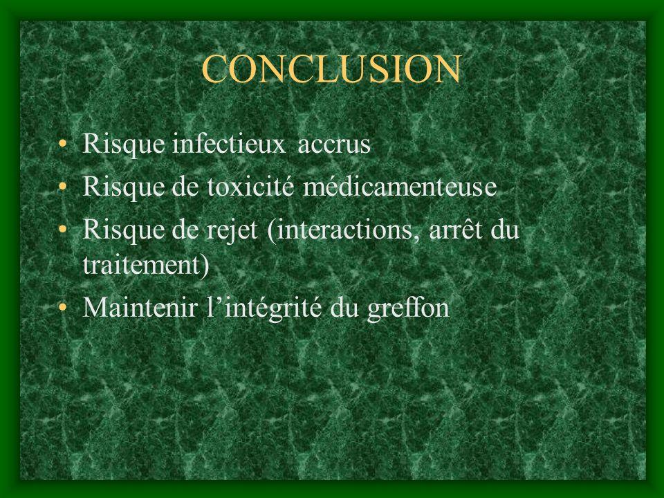 CONCLUSION Risque infectieux accrus Risque de toxicité médicamenteuse Risque de rejet (interactions, arrêt du traitement) Maintenir lintégrité du gref