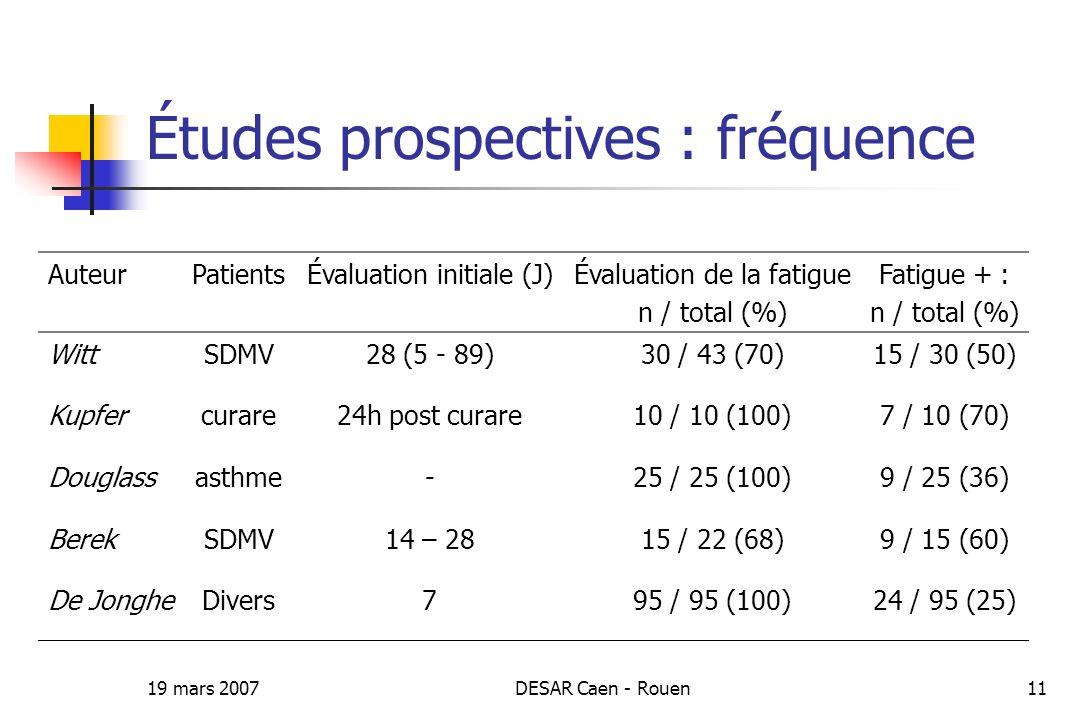 19 mars 2007DESAR Caen - Rouen11 Études prospectives : fréquence AuteurPatientsÉvaluation initiale (J)Évaluation de la fatigue n / total (%) Fatigue +