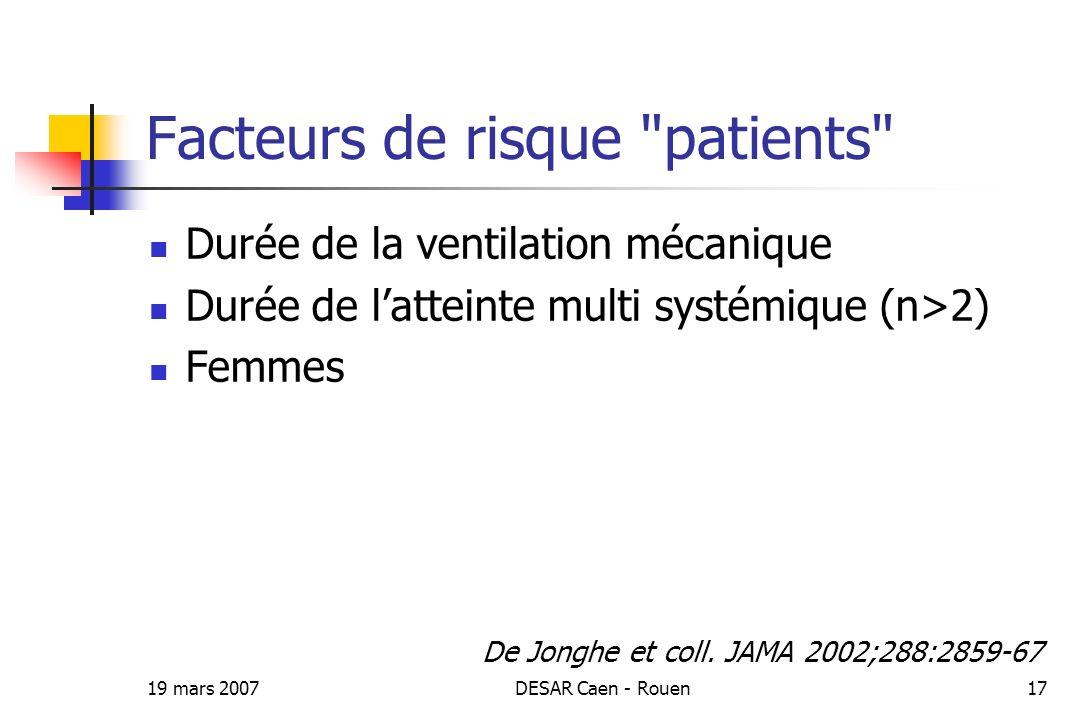 19 mars 2007DESAR Caen - Rouen17 Facteurs de risque