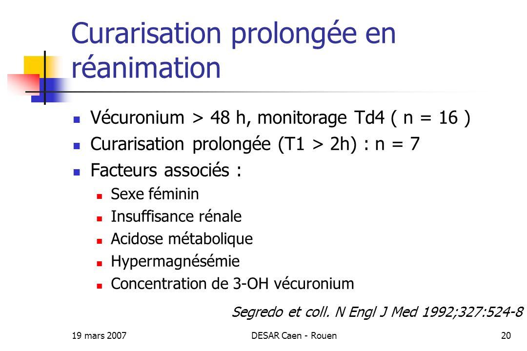 19 mars 2007DESAR Caen - Rouen20 Curarisation prolongée en réanimation Vécuronium > 48 h, monitorage Td4 ( n = 16 ) Curarisation prolongée (T1 > 2h) :