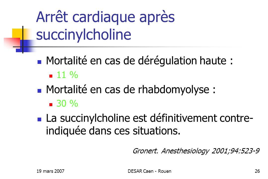 19 mars 2007DESAR Caen - Rouen26 Arrêt cardiaque après succinylcholine Mortalité en cas de dérégulation haute : 11 % Mortalité en cas de rhabdomyolyse